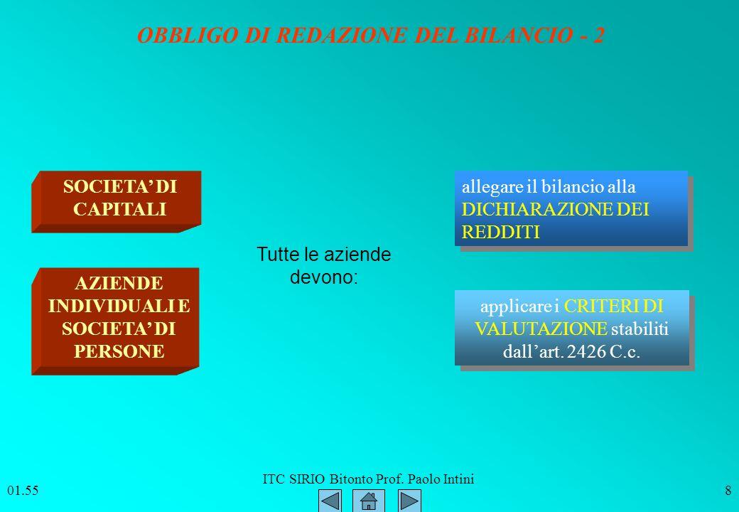 OBBLIGO DI REDAZIONE DEL BILANCIO - 2