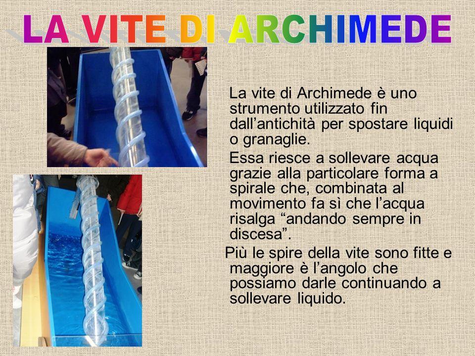 LA VITE DI ARCHIMEDE La vite di Archimede è uno strumento utilizzato fin dall'antichità per spostare liquidi o granaglie.