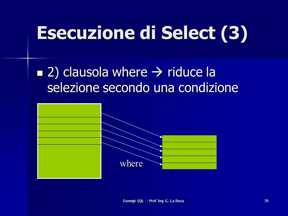 Esecuzione di Select (3)