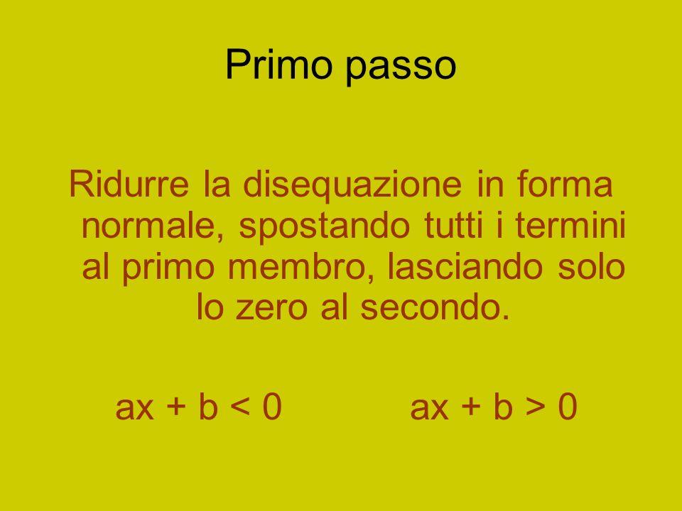 Primo passo Ridurre la disequazione in forma normale, spostando tutti i termini al primo membro, lasciando solo lo zero al secondo.