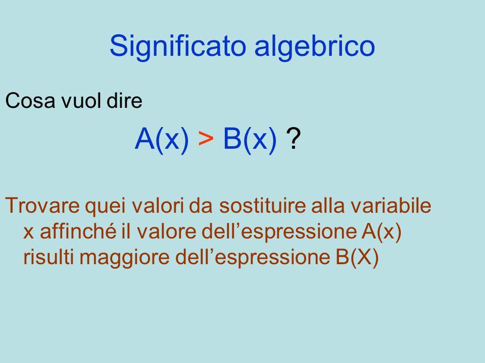 Significato algebrico