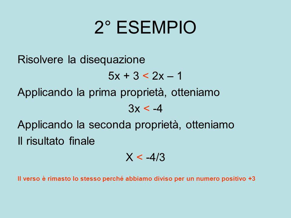 2° ESEMPIO Risolvere la disequazione 5x + 3 < 2x – 1