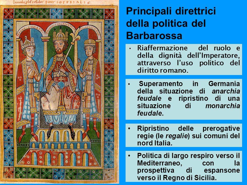 Principali direttrici della politica del Barbarossa