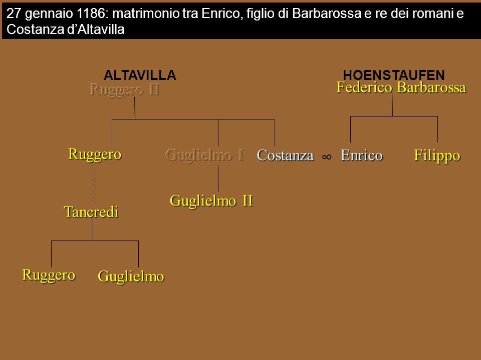 Ruggero II Federico Barbarossa Ruggero Guglielmo I Costanza Enrico ∞