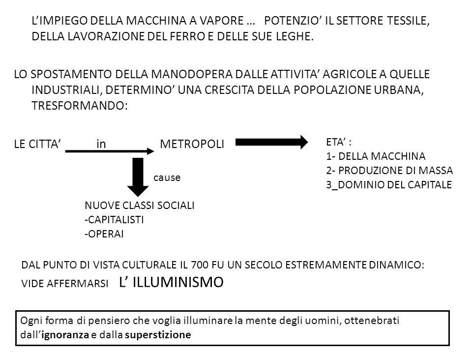L'IMPIEGO DELLA MACCHINA A VAPORE … POTENZIO' IL SETTORE TESSILE, DELLA LAVORAZIONE DEL FERRO E DELLE SUE LEGHE.