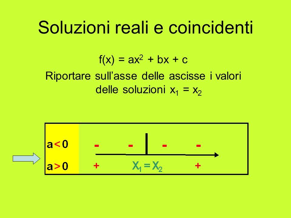 Soluzioni reali e coincidenti