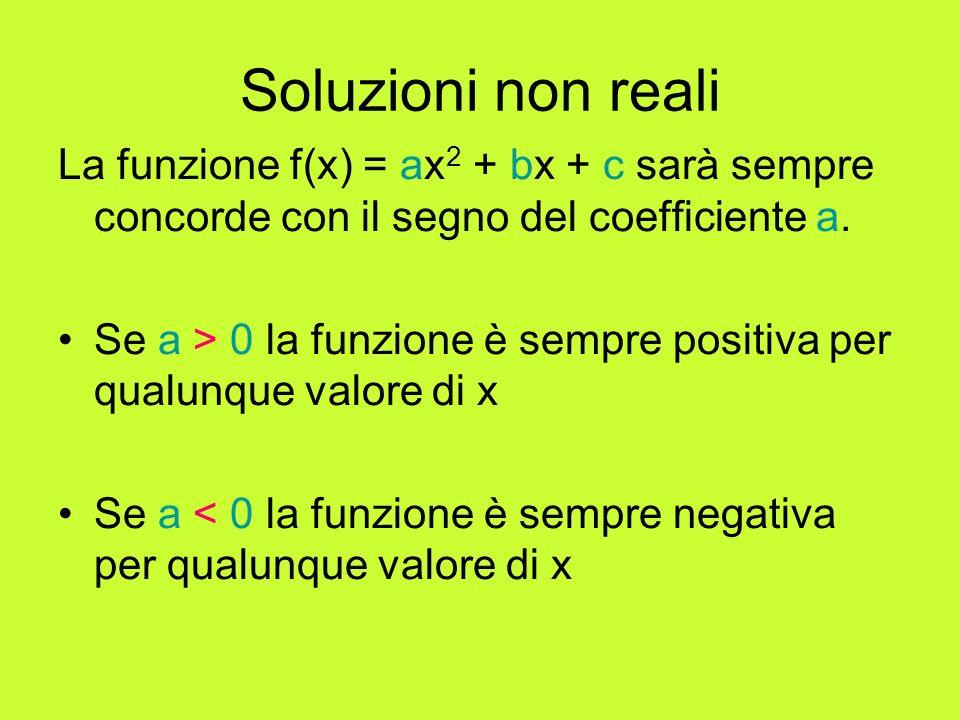 Soluzioni non reali La funzione f(x) = ax2 + bx + c sarà sempre concorde con il segno del coefficiente a.