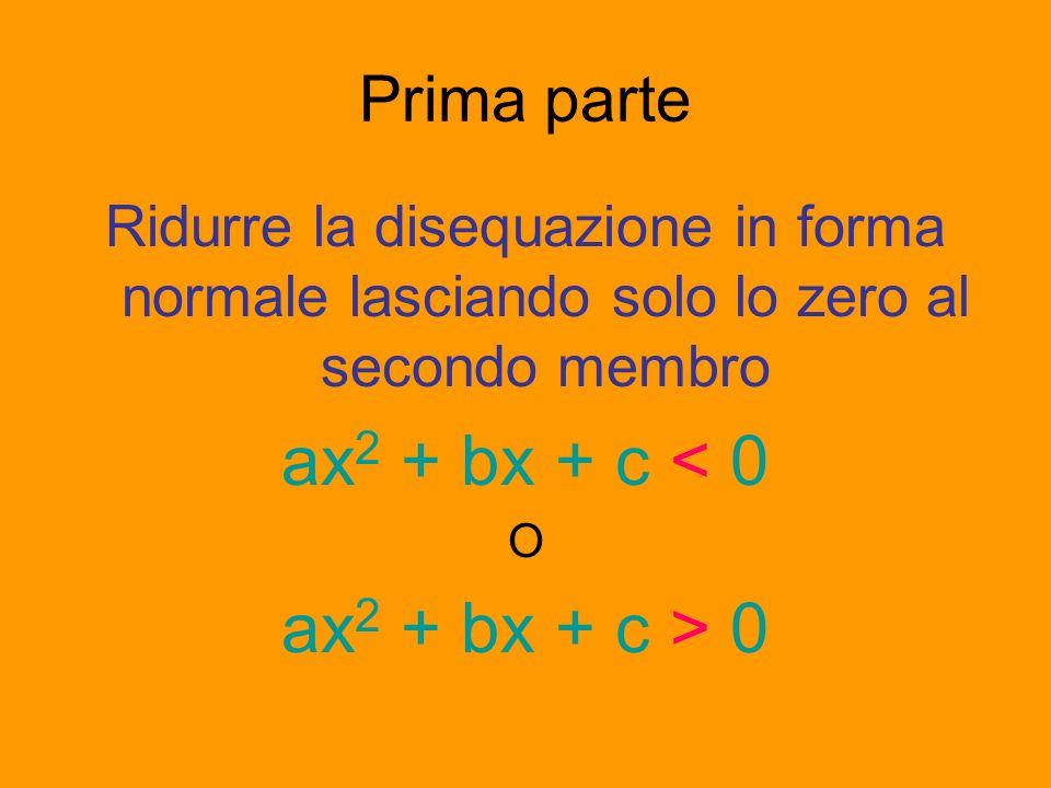 ax2 + bx + c < 0 ax2 + bx + c > 0 Prima parte