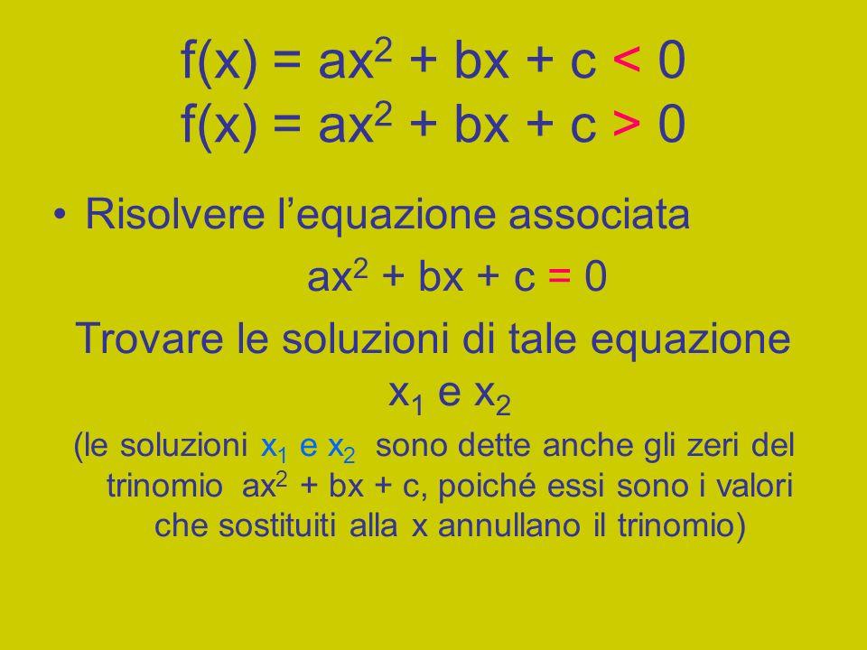 f(x) = ax2 + bx + c < 0 f(x) = ax2 + bx + c > 0