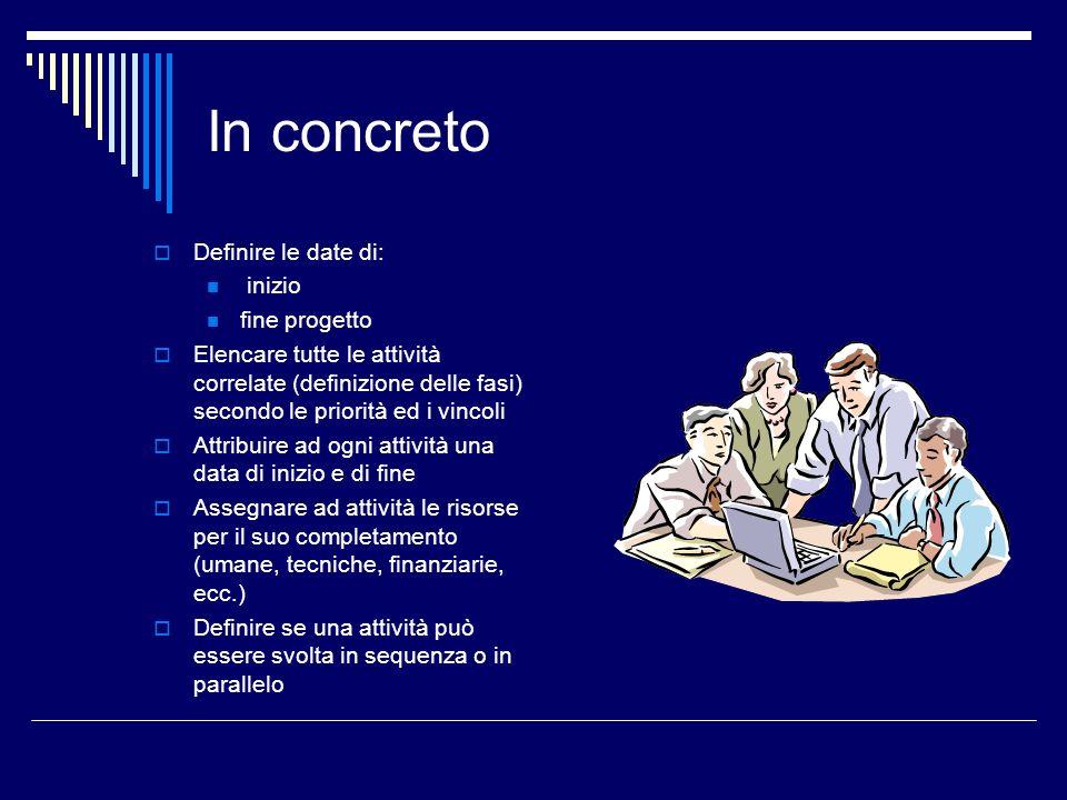 In concreto Definire le date di: inizio fine progetto