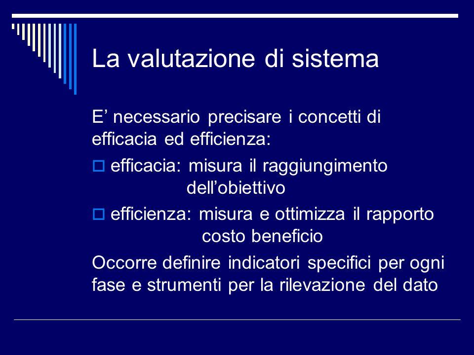 La valutazione di sistema