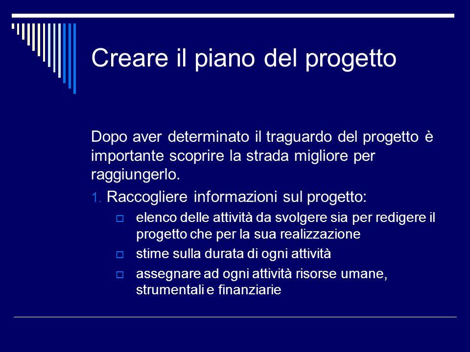 Creare il piano del progetto