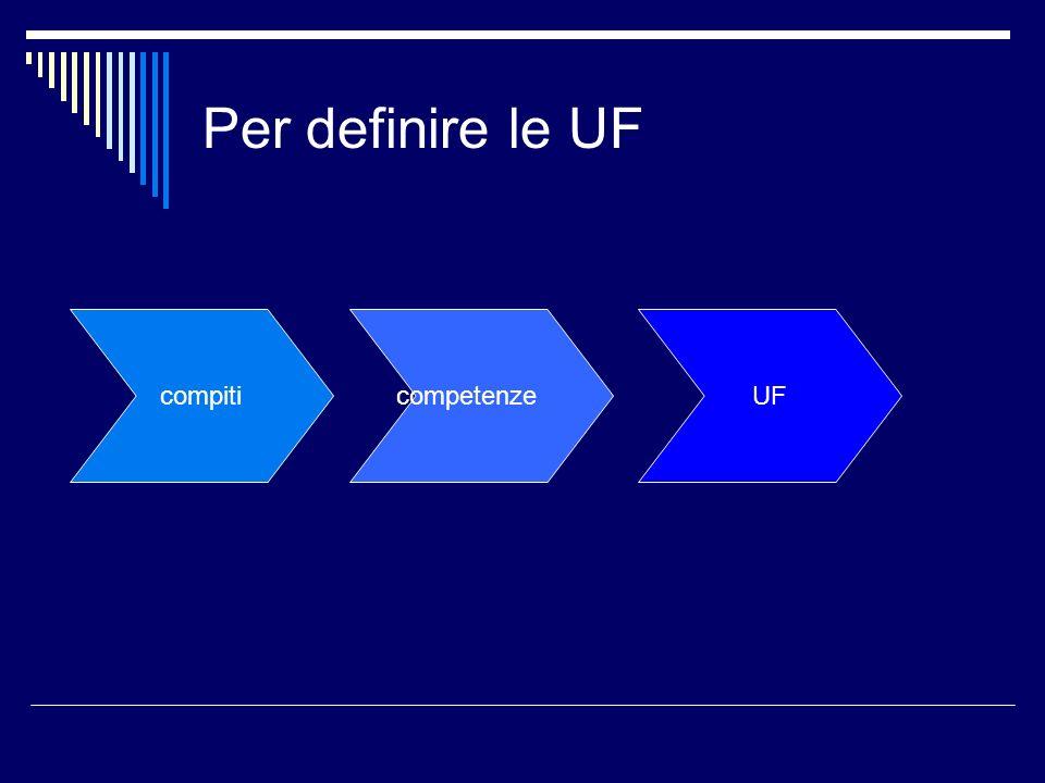 Per definire le UF compiti competenze UF