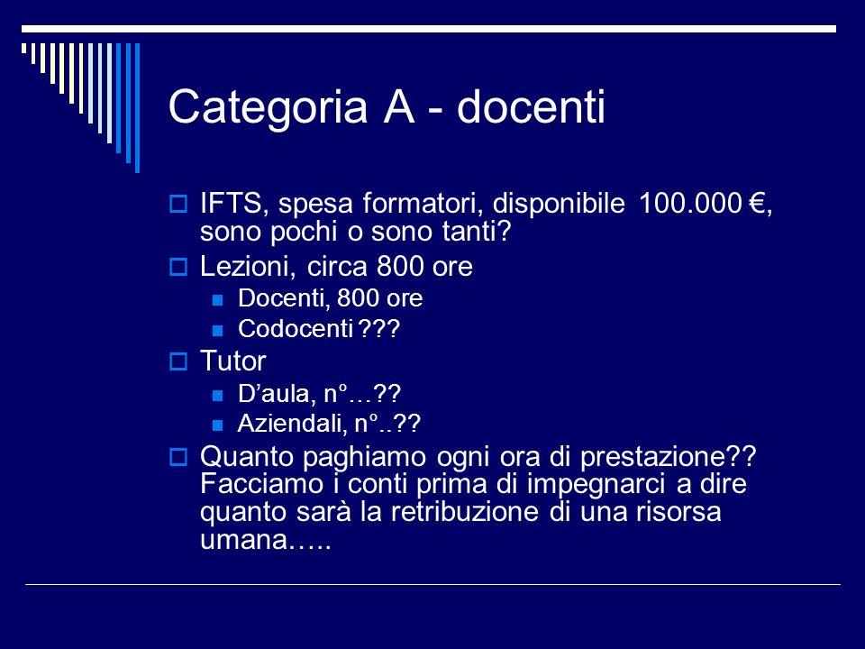 Categoria A - docenti IFTS, spesa formatori, disponibile 100.000 €, sono pochi o sono tanti Lezioni, circa 800 ore.