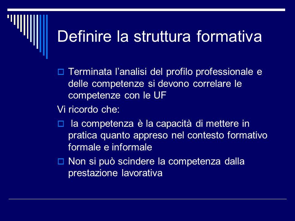 Definire la struttura formativa