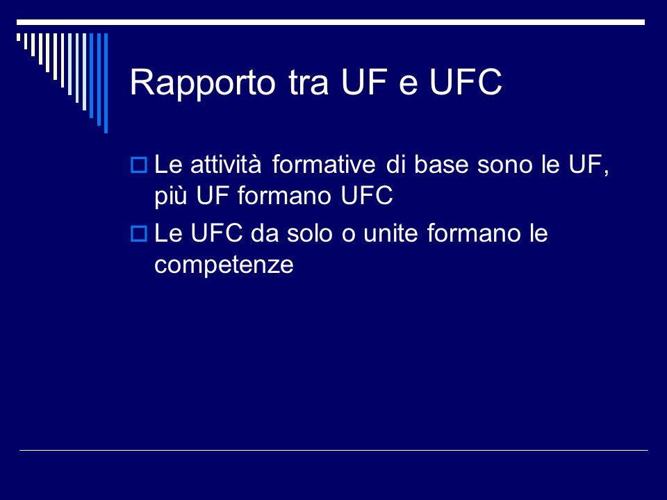 Rapporto tra UF e UFC Le attività formative di base sono le UF, più UF formano UFC.