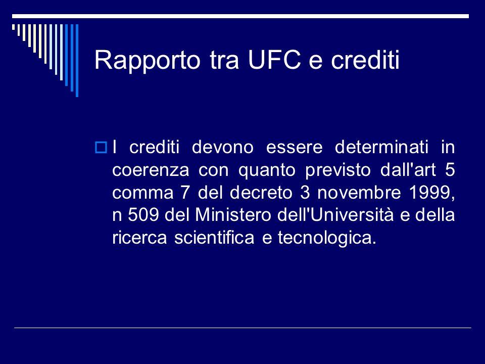 Rapporto tra UFC e crediti