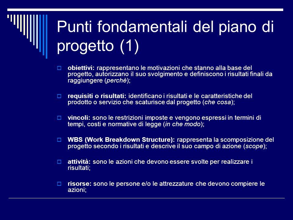 Punti fondamentali del piano di progetto (1)