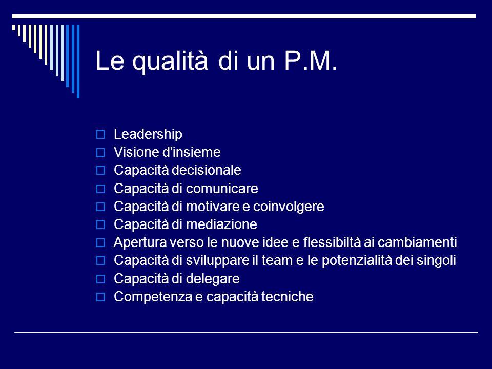 Le qualità di un P.M. Leadership Visione d insieme