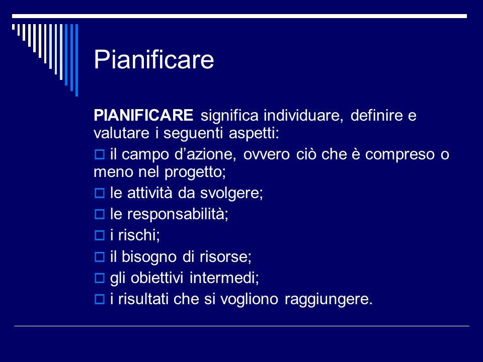 Pianificare PIANIFICARE significa individuare, definire e valutare i seguenti aspetti:
