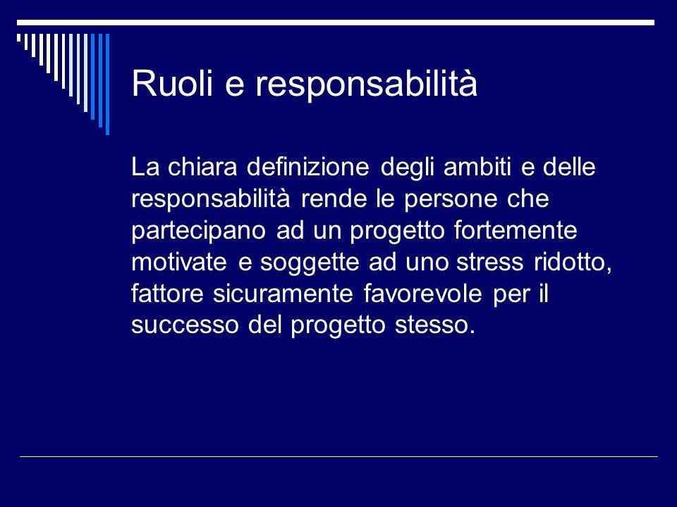 Ruoli e responsabilità