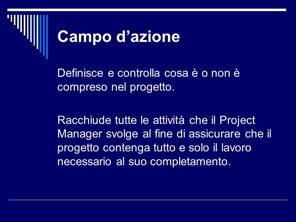 Campo d'azione Definisce e controlla cosa è o non è compreso nel progetto.