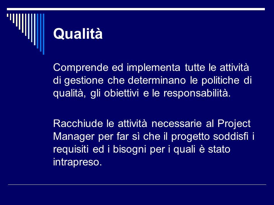 Qualità Comprende ed implementa tutte le attività di gestione che determinano le politiche di qualità, gli obiettivi e le responsabilità.