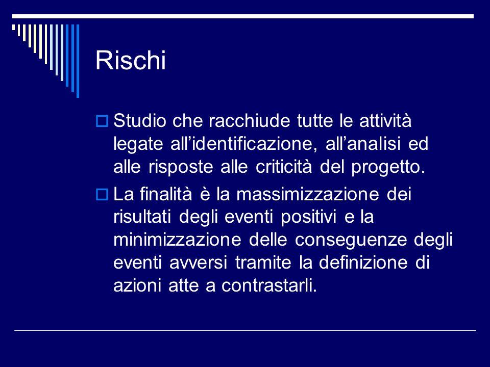 Rischi Studio che racchiude tutte le attività legate all'identificazione, all'analisi ed alle risposte alle criticità del progetto.
