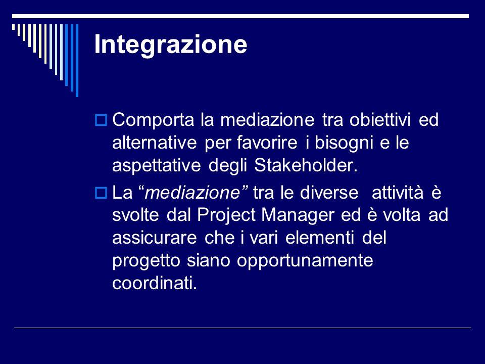 Integrazione Comporta la mediazione tra obiettivi ed alternative per favorire i bisogni e le aspettative degli Stakeholder.
