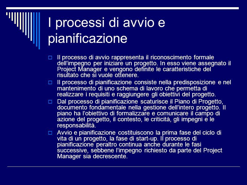 I processi di avvio e pianificazione