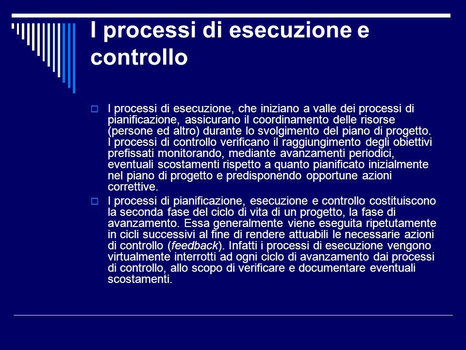 I processi di esecuzione e controllo