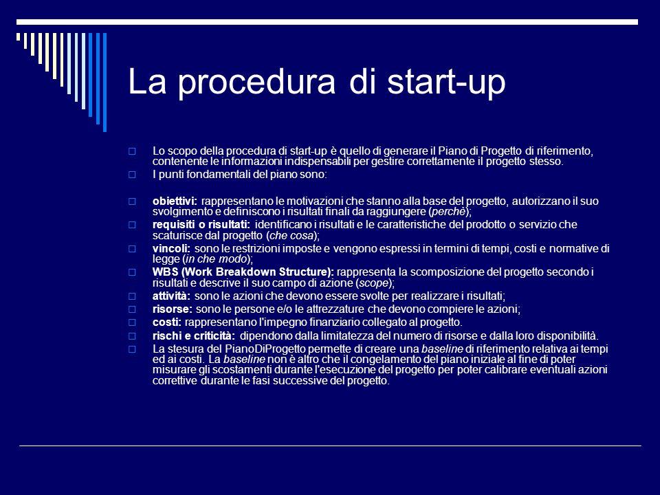 La procedura di start-up