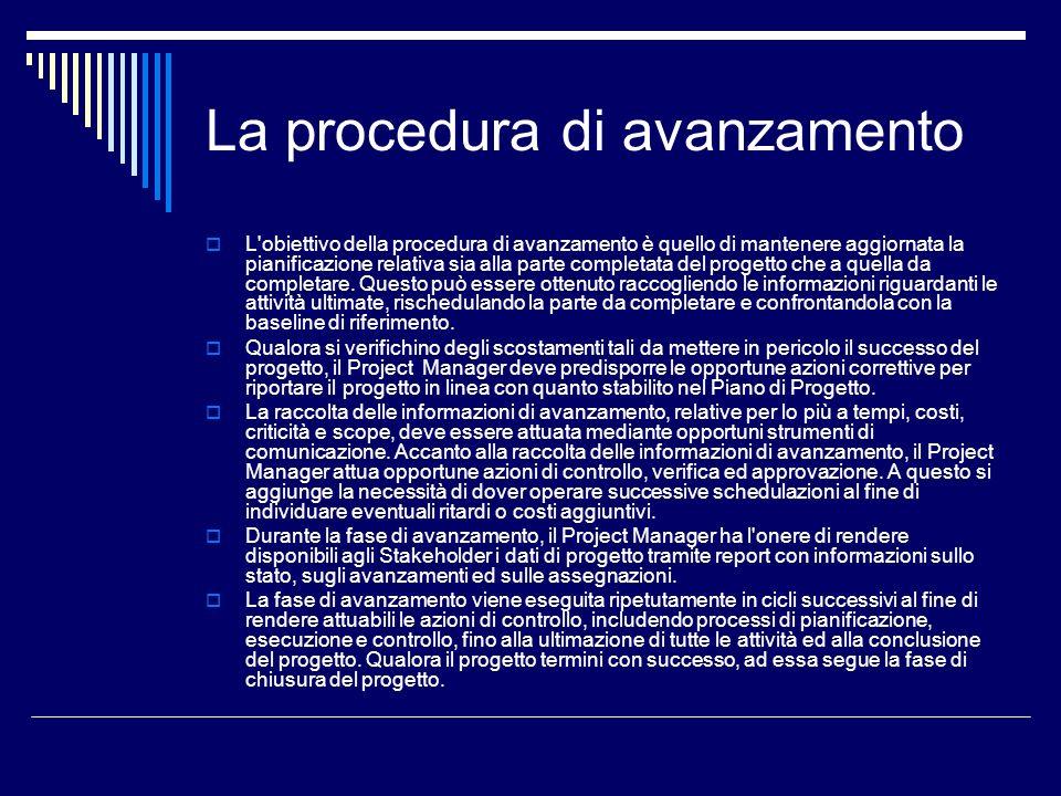 La procedura di avanzamento