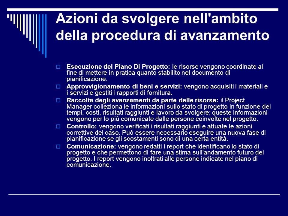 Azioni da svolgere nell ambito della procedura di avanzamento