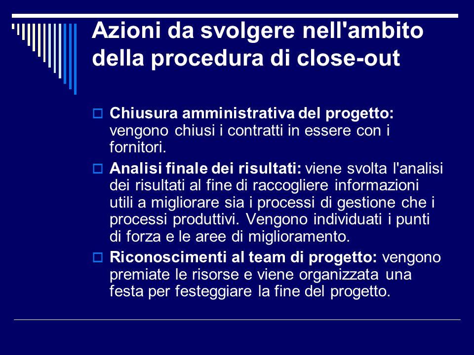 Azioni da svolgere nell ambito della procedura di close-out