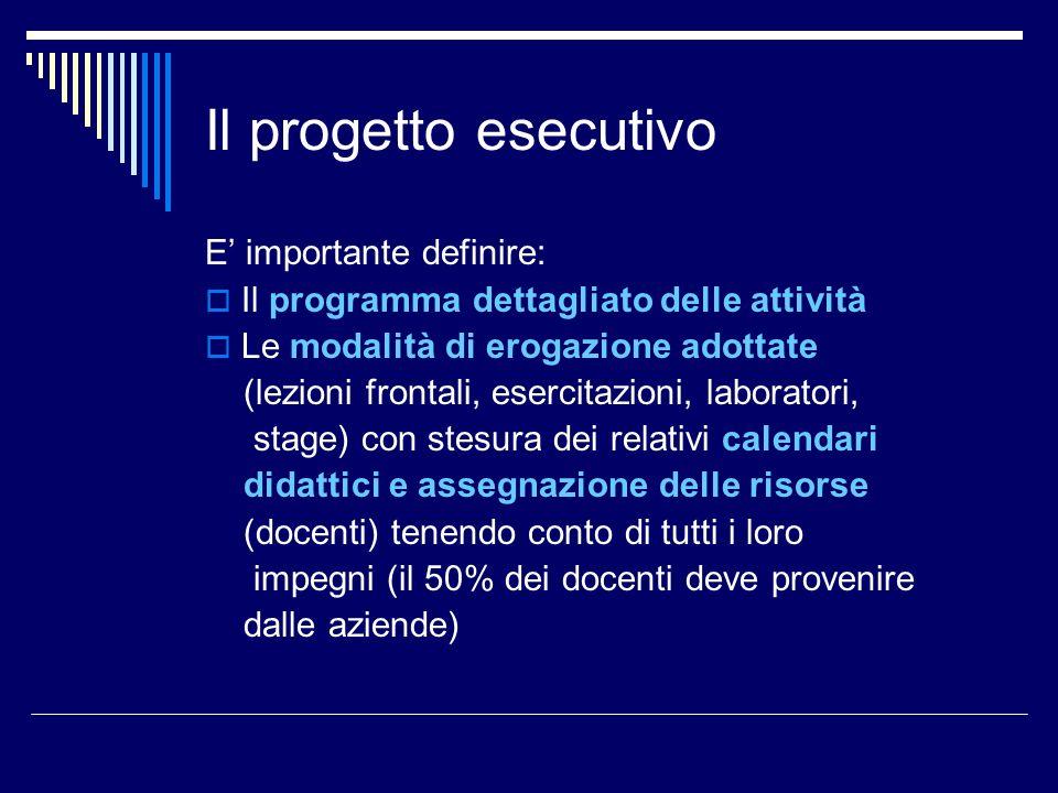 Il progetto esecutivo E' importante definire: