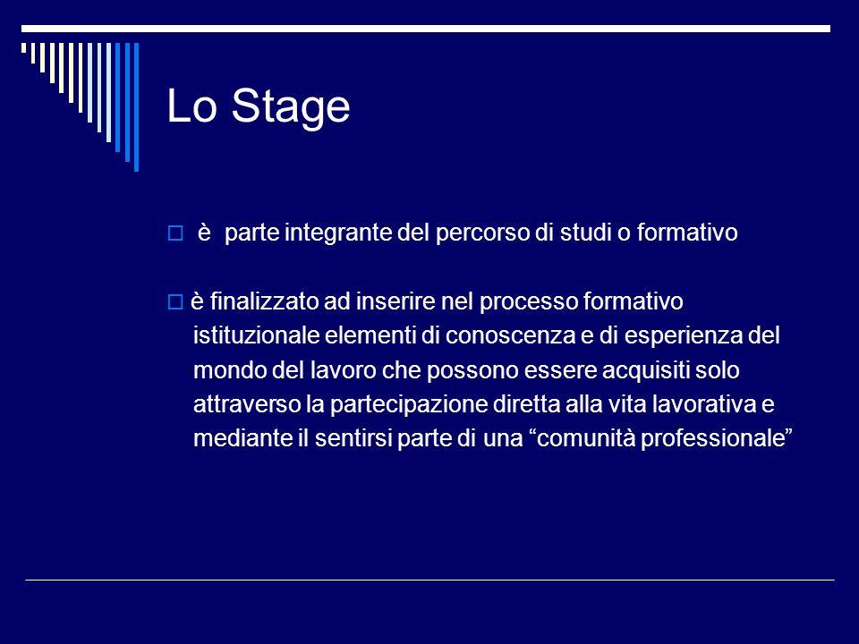Lo Stage è parte integrante del percorso di studi o formativo