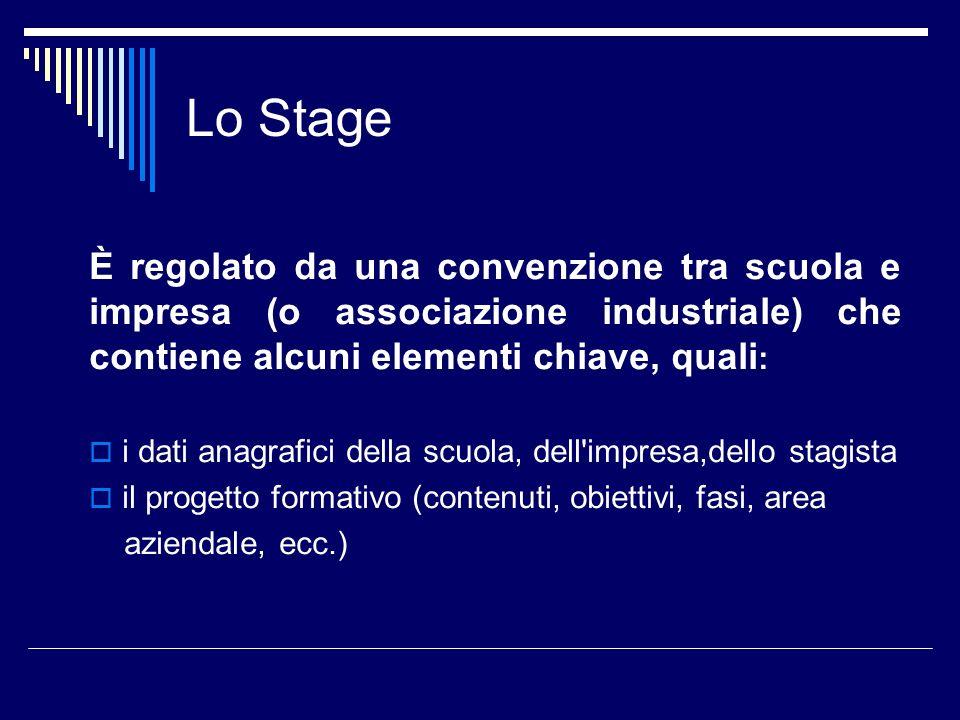 Lo Stage È regolato da una convenzione tra scuola e impresa (o associazione industriale) che contiene alcuni elementi chiave, quali: