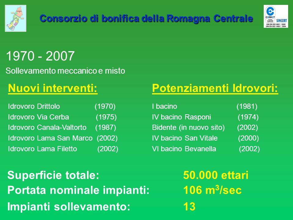 Consorzio di bonifica della Romagna Centrale