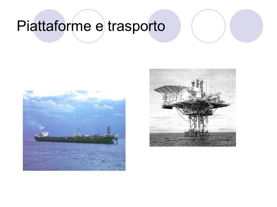 Piattaforme e trasporto