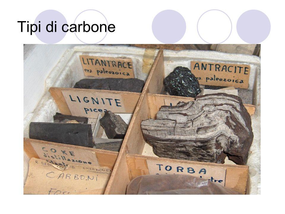 Tipi di carbone