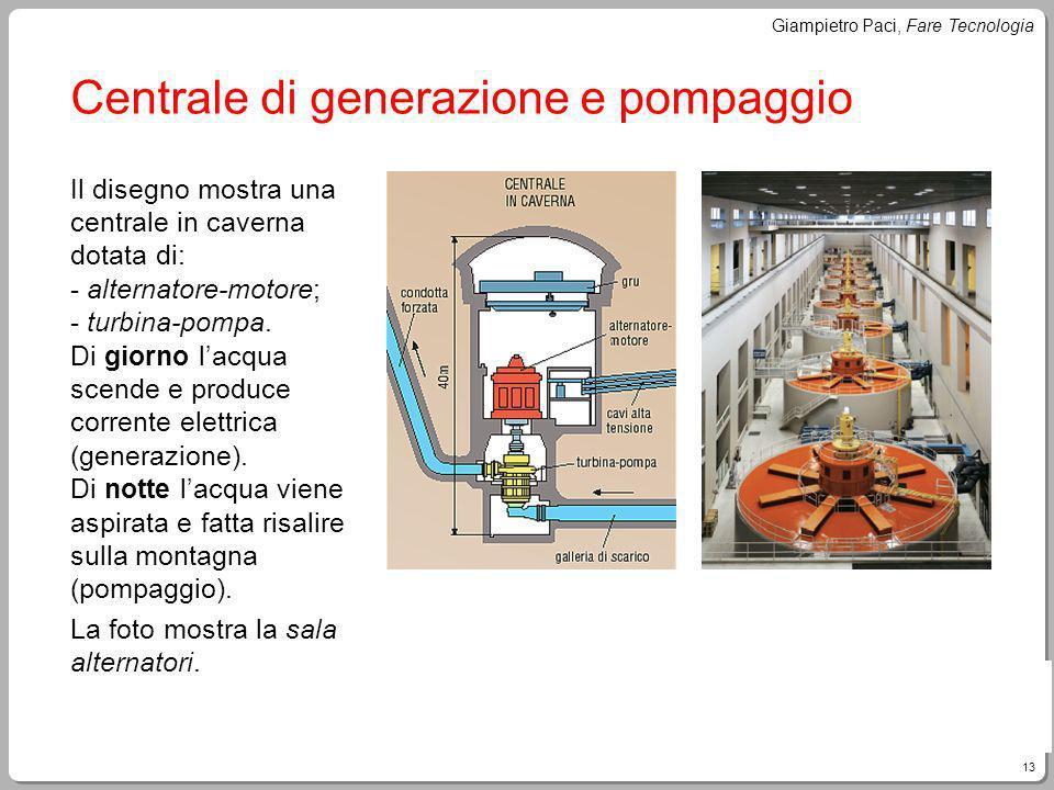 Centrale di generazione e pompaggio