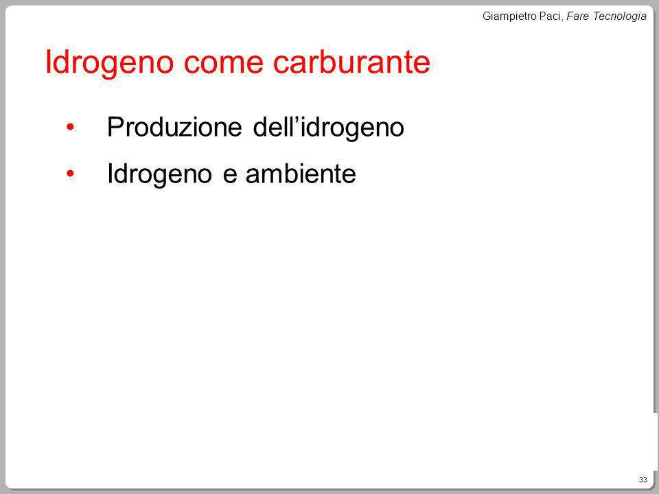 Idrogeno come carburante