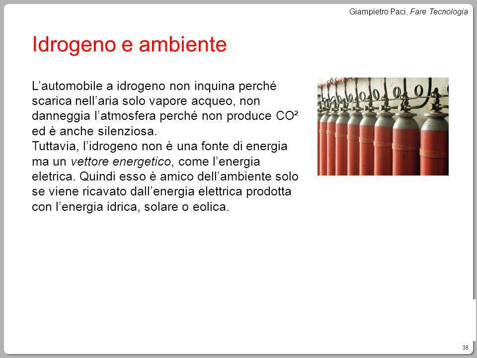 Idrogeno e ambiente