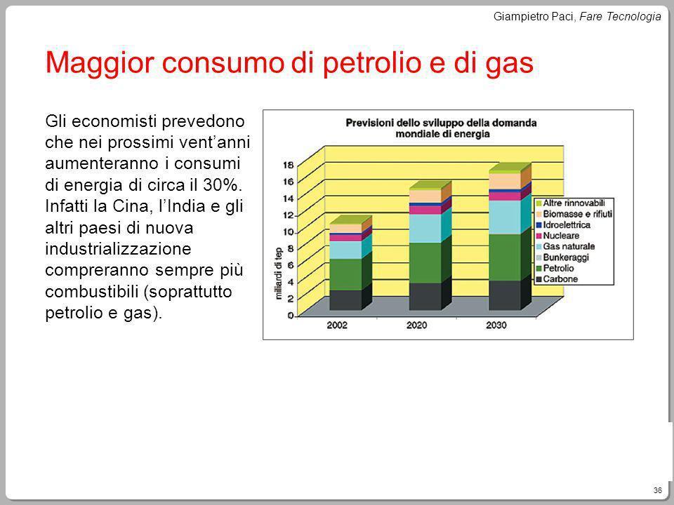 Maggior consumo di petrolio e di gas