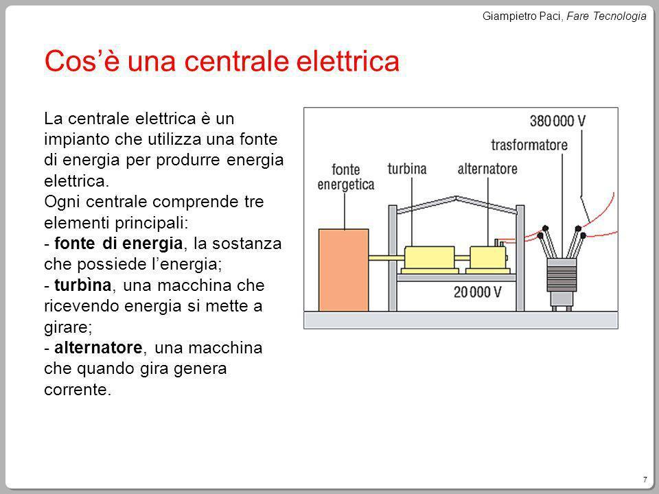 Cos'è una centrale elettrica