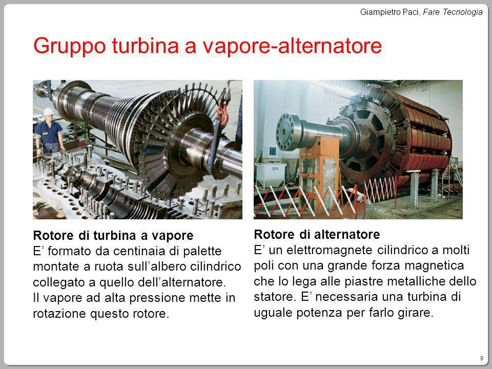 Gruppo turbina a vapore-alternatore