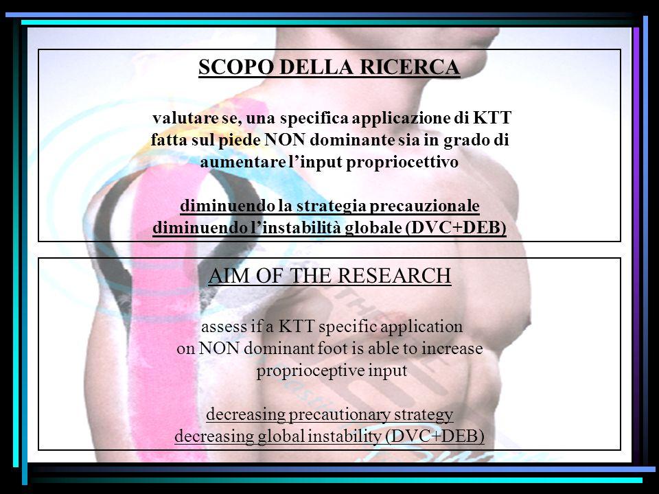SCOPO DELLA RICERCA AIM OF THE RESEARCH