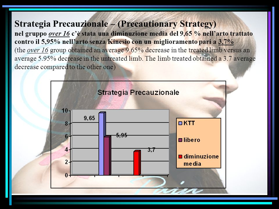 Strategia Precauzionale – (Precautionary Strategy)