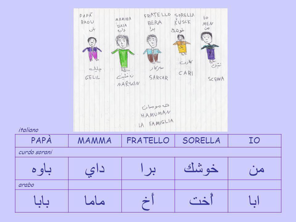 باوه داي برا خوشك من بابا ماما أَخ أُخت ابا PAPÀ MAMMA FRATELLO